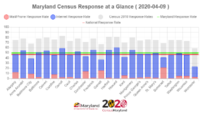 response-rate-dashboard-400.png
